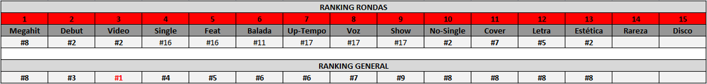 Who Owns The Throne? 5 (V) :: Ganadora WOTTIYAH :: - Página 2 Lana_zpsohlp15th