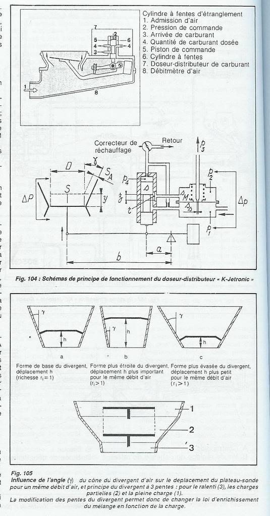 """Quéstion sur débimetre d'air """"férry 250cv"""" - Page 2 Reportagek-jetronic2"""