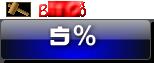 Sơ cấp (5%)
