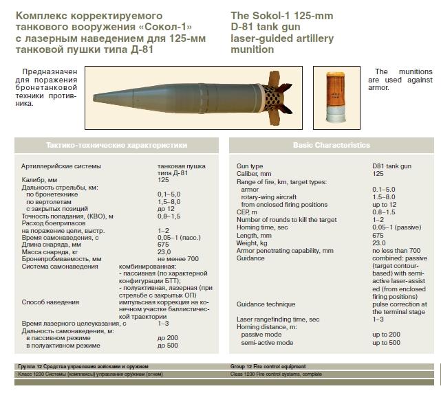 Russian Tank guns Ammunition - Page 4 8df4de2d77441680cb152bd617706ac2