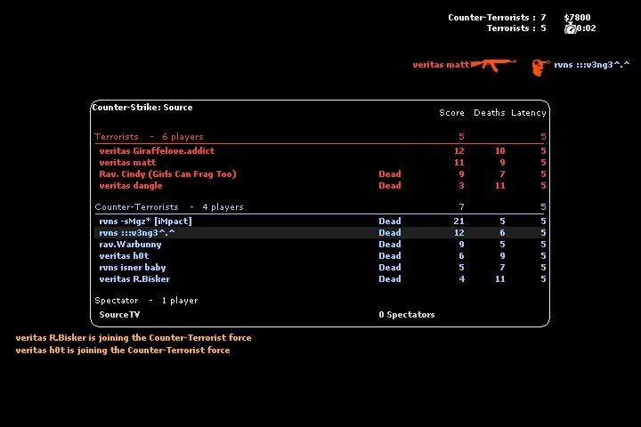 Some Screenshots From my pro days in cs:s De_nuke0052