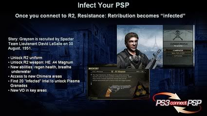 Resistance Retribution Review  The_lastinfected_2924568650_66f0018