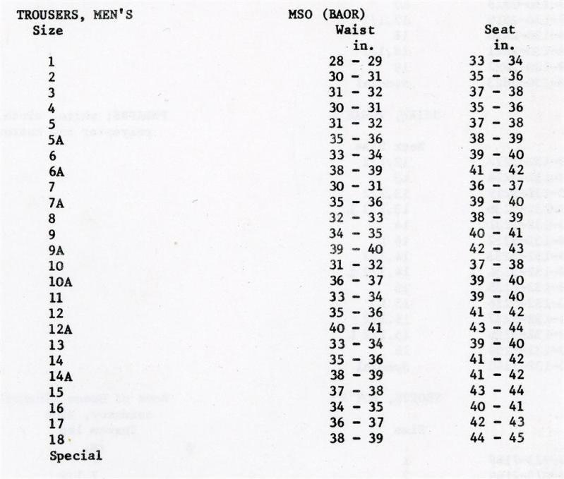 British Sizing Chart (Trousers) 292d2517cb90f152c1dd8d1bbefffa2a