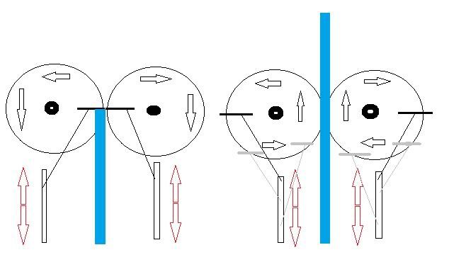 Designing the Perfect Cutter Cutter