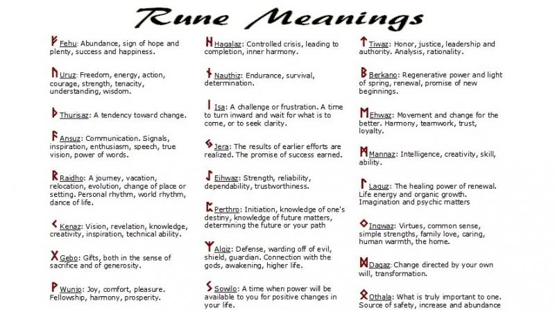 Rune images and meanings Rune_meanings_by_urnesashtree-d32brbd_zps73b11316