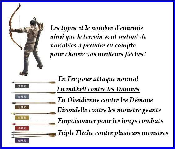 presentation de l'archer Archerroleequipe