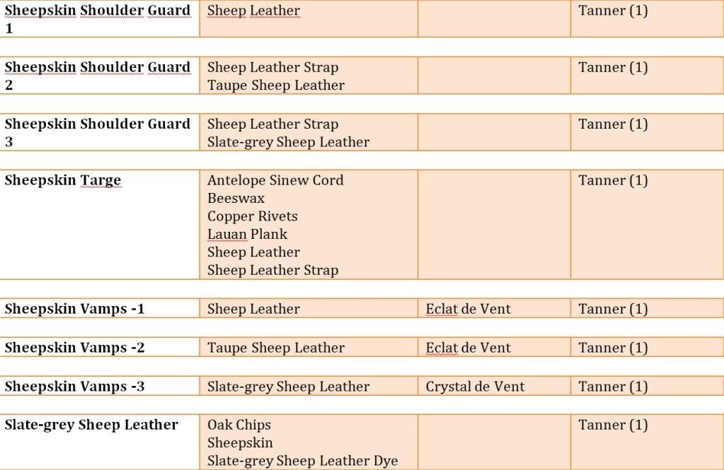 Recette du Tanneur (OB) Tanner_part_9