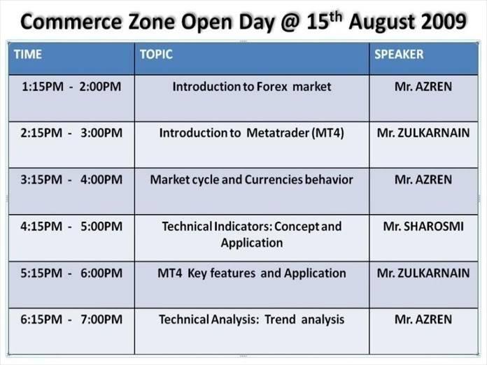 Commerce Zone | We Focus To Develop CZOpenday