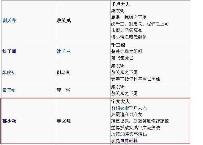 """Trong phim mới của TVB """"Hồng Võ Tam Thập Nhị"""" có thật là Adam làm khách mời tập cuối, vào vai Vũ Văn Phong??? Adam-2"""