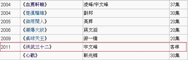 """Trong phim mới của TVB """"Hồng Võ Tam Thập Nhị"""" có thật là Adam làm khách mời tập cuối, vào vai Vũ Văn Phong??? Adam2-1"""