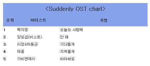 Music Bank K-Chart 2011.10.07 K-Chart111007-3