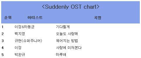 Music Bank K-Chart 2011.10.21 K-Chart111021-3