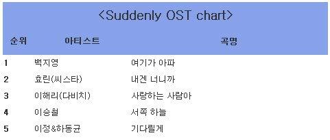 Music Bank K-Chart 2011.11.04 K-Chart111104-3
