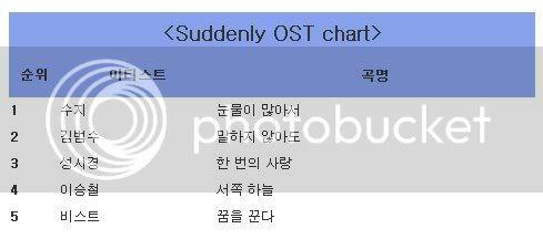 Music Bank K-Chart 2011.12.02 K-Chart111202-3