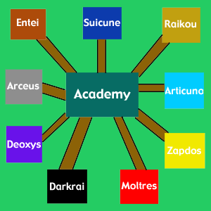 Campus and Island Maps Academy_map