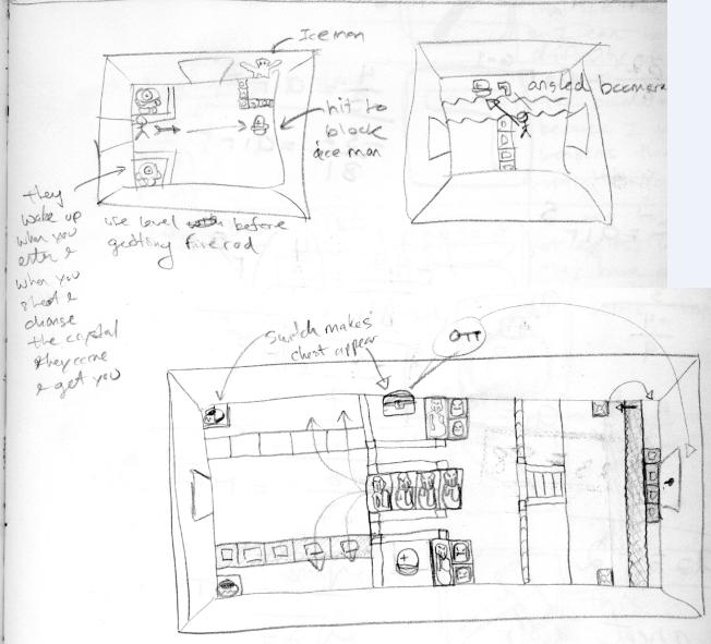 Erock's Dungeon Designs 2008 - 2014 - Page 4 ZeldaSketchbook1_zps74d9057f