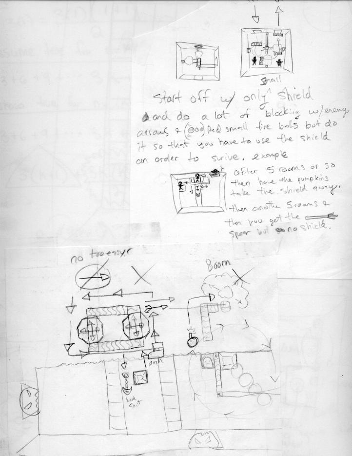 Erock's Dungeon Designs 2008 - 2014 - Page 4 ZeldaSketchbook3_zps6683c438