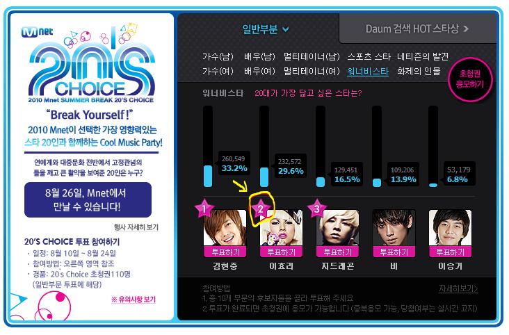 [Vote] 2010 Mnet 20's choice  Capture-22