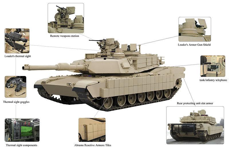The best tank M1a1