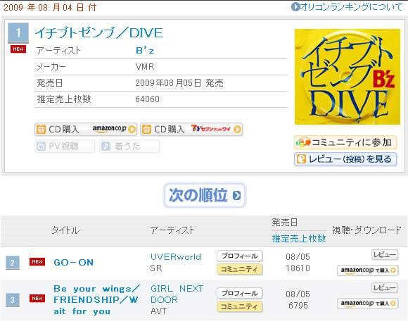 GO-ON 2do Lugar en Oricon Oricon_20090804