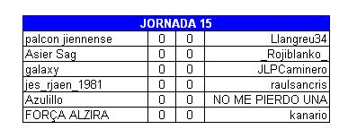 Resultados y clasificación J. 14 y Pronósticos J. 15 J15b_zpsed4d271f