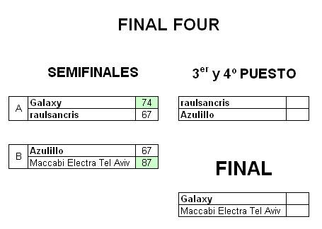 FINAL FOUR 14/15. FINAL Y 3º y 4º PUESTO.  FF1_zpsgodiignx