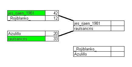 Resultados Semifinales y Pronósticos Final y Consolación. MBbfinal_zps0h9u2zpj