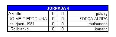 Resultados y Clasificación Jornada 3 y Pronósticos Jornada 4 J4b_zpse70a2a9d