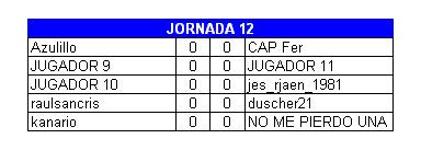 Resultados y Clasificación Jornada 11 y Pronósticos Jornada 12 12b_zpsopn8x3en
