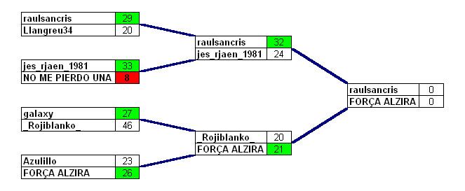 Copa del Rey Balonmano 2014. Resultados Semifinales. Pronósticos Final. Copab-2_zps40724352
