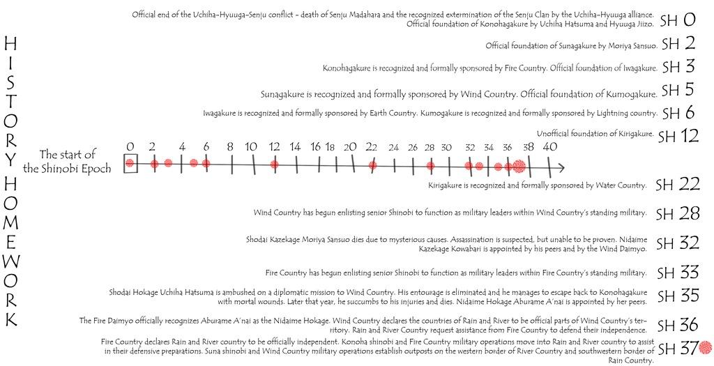 Academy Homework Reports (Open) HHW1%20copy_zpsq9jkrs6c