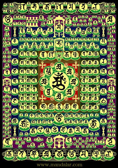 Sarvadharma Mahasandhi Samantabhadra Bodhichitta Vajra Kulaya Rāja Maha Tantraraja Nama Mahayana Sutra Garbhakosamandalaraja