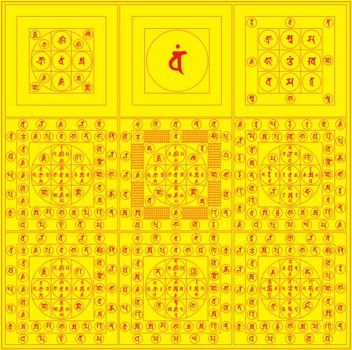 Sarva Tathāgata Mahāyānā Vajra Usnisa Abhisamaya Mahā Kalpa Rājā Yoga Tantra Sutra Vajra-dhatu-mandala_1
