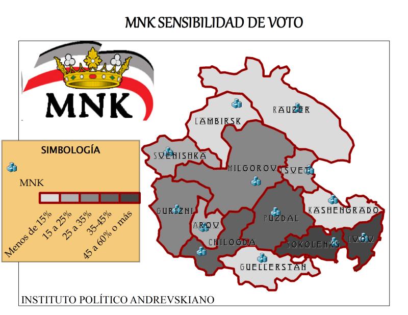 Archivo Histórico Andrevsky [Dividir de acuerdo a versiones] MNK-2