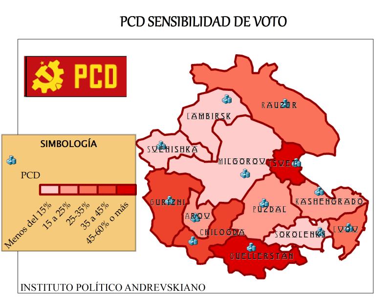 Archivo Histórico Andrevsky [Dividir de acuerdo a versiones] PCD-1