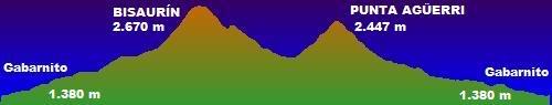 Ascensión al Bisaurin 2.670m. y Punta Agüerri 2.447m. desde Gabarnito BISAURIN005
