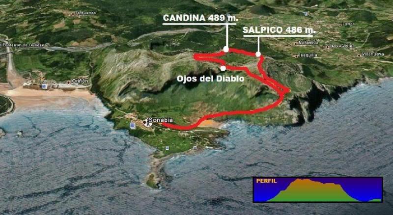 Monte Candina 489m. y Salpico 486m. desde Sonabia Perfil