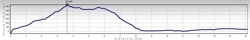Pico Cerredo 643m. desde Cerdigo DSC00653