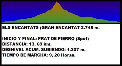 Els Encantats 2.748m. (Aigües Tortes) PERFILELSENCANTATS