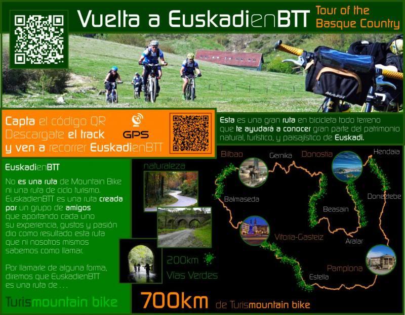 Vuelta a Euskadi en BTT Folletocarainterior