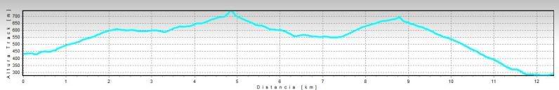 La Mortera 723m. y La Casia 692m. desde Ramales de la Victoria LAMORTERA179