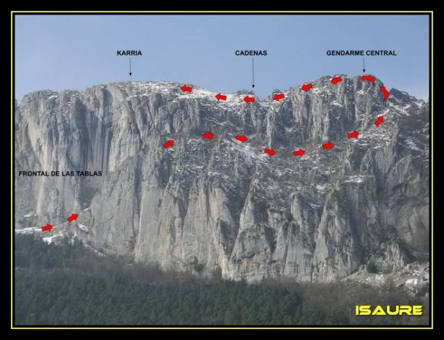 Peña Karria 1.130m. Por el Frontal de Las Tablas DSC09513