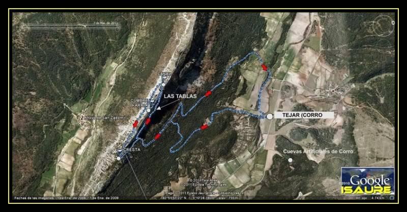 Peña Karria 1.130m. Por el Frontal de Las Tablas MAPAKARRIA