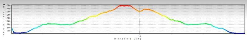 Ascensión al Gorbea 1.481m. y Aldamin 1.375m. desde Saldropo CompeGPS