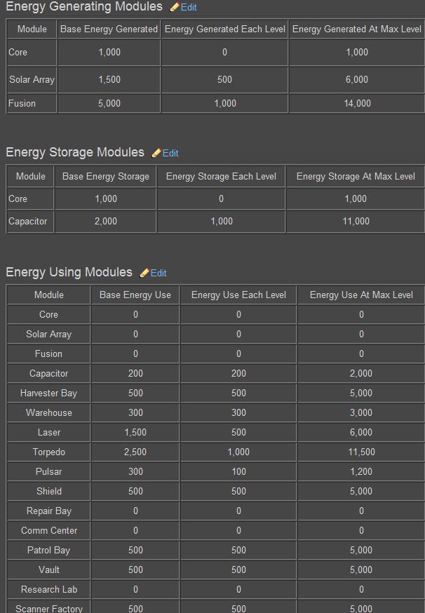 Base Energy Management Baseenergy