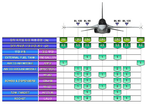 المقاتله الخفيفه KAI T-50 Golden Eagle الكوريه الجنوبيه    Pp337337_26078290
