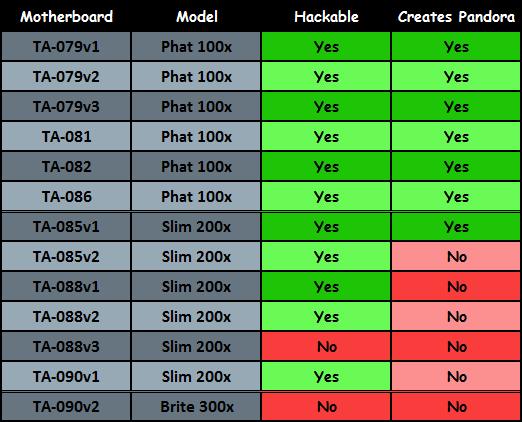 Josh's Custom Firmware PSP Installer HackablePSPs-1