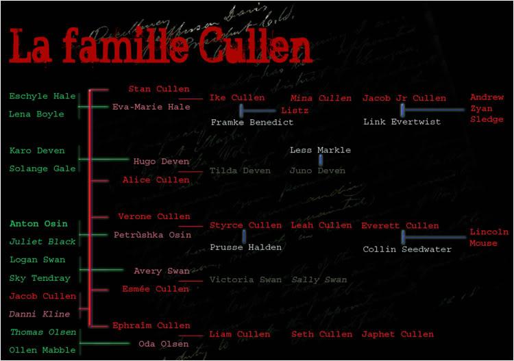 Seth Cullen Arbre2copy