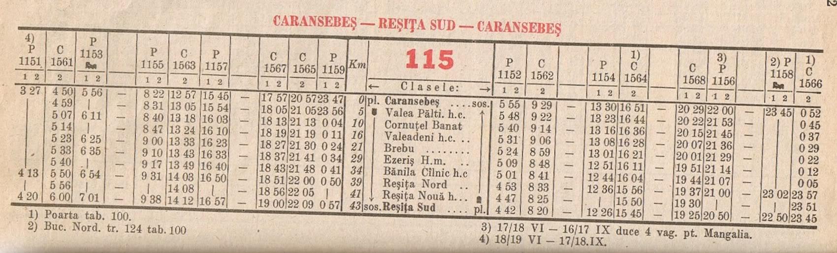 915 : Caransebes - Resita Sud Hm. 002