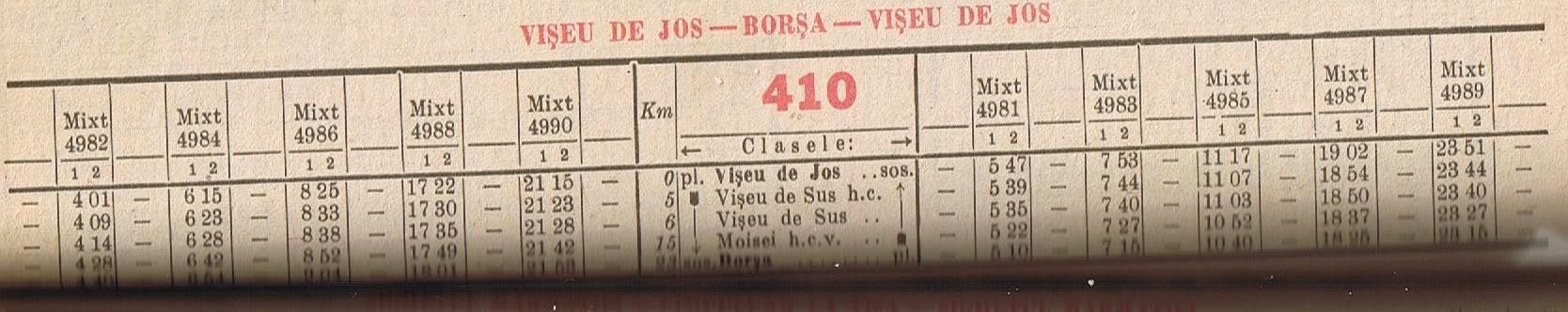 410 : Viseu de Jos - Borsa 004-2